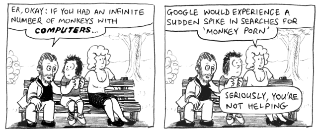 """Er, okay: If you had an infinite number of monkeys with COMPUTERS ... Google would experience a sudden spike in searches for """"monkey porn"""". Seriously, you're not helping."""